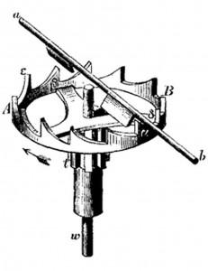 De spil zit aan de slinger en laat het kroonrad tandje voor tandje, gereguleerd, draaien.