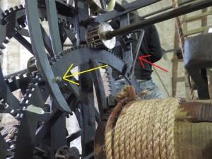 Rode pijl: De pal die het uurslag mechaniek aanstuurt. Gele pijl: Deze grijze pal is waarschijnlijk om op het half uur één slag op de luidklok te geven